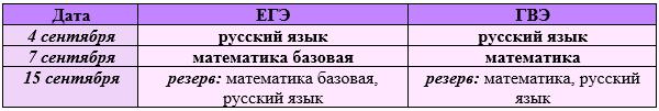dopolnitelnyiy-11-klass