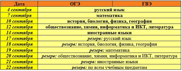 dopolnitelnyiy-9-klass