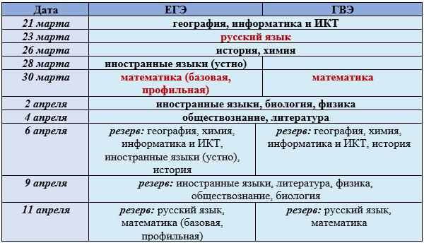 dosrochnyiy-11-klass
