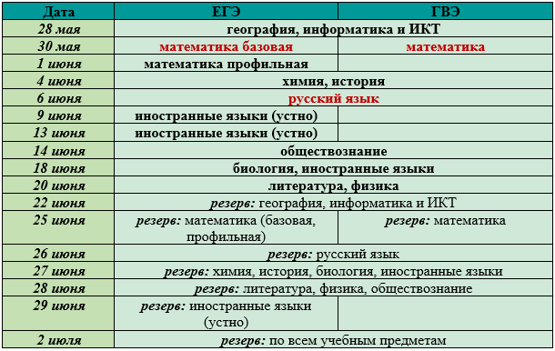 osnovnoy-11-klass