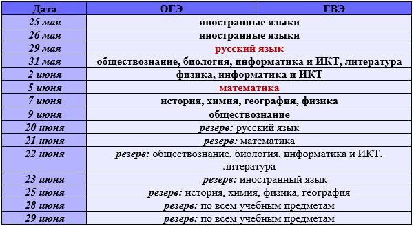 osnovnoy-9-klass